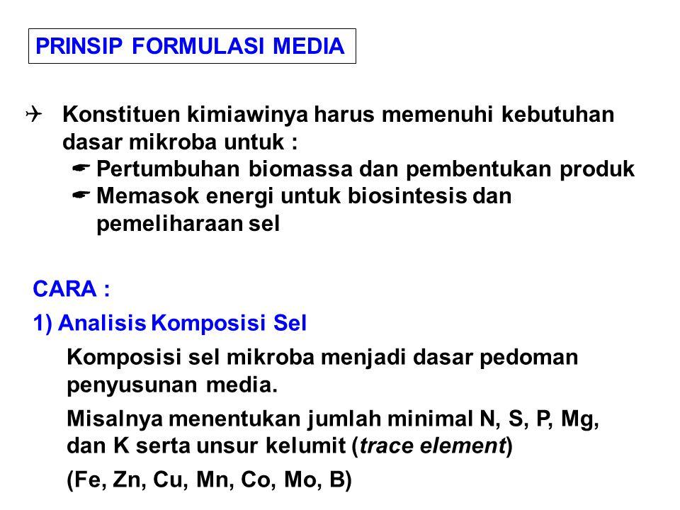 PRINSIP FORMULASI MEDIA