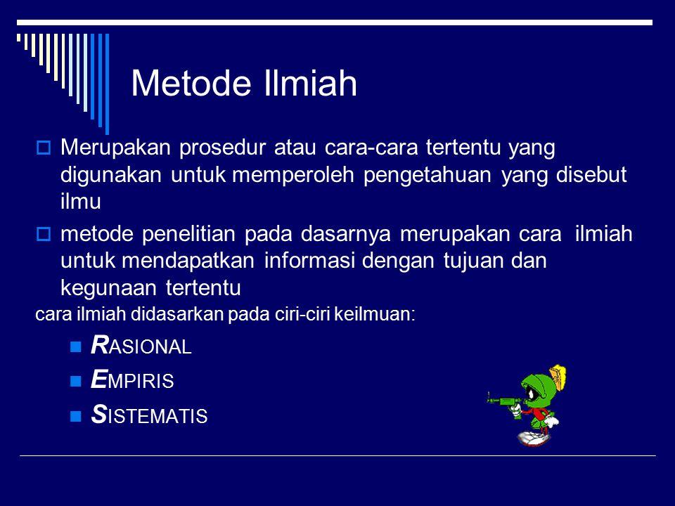 Metode Ilmiah RASIONAL EMPIRIS SISTEMATIS