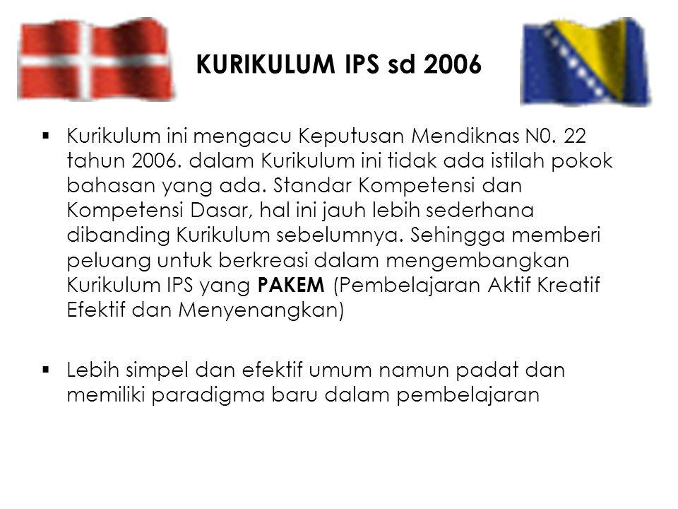 KURIKULUM IPS sd 2006