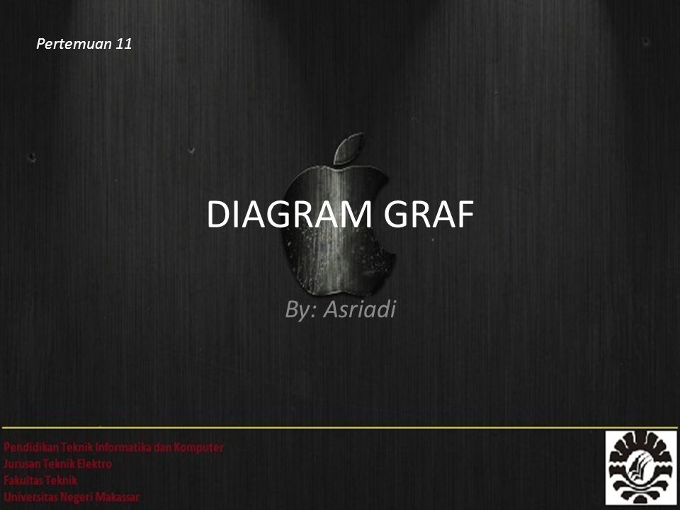 Pertemuan 11 DIAGRAM GRAF By: Asriadi