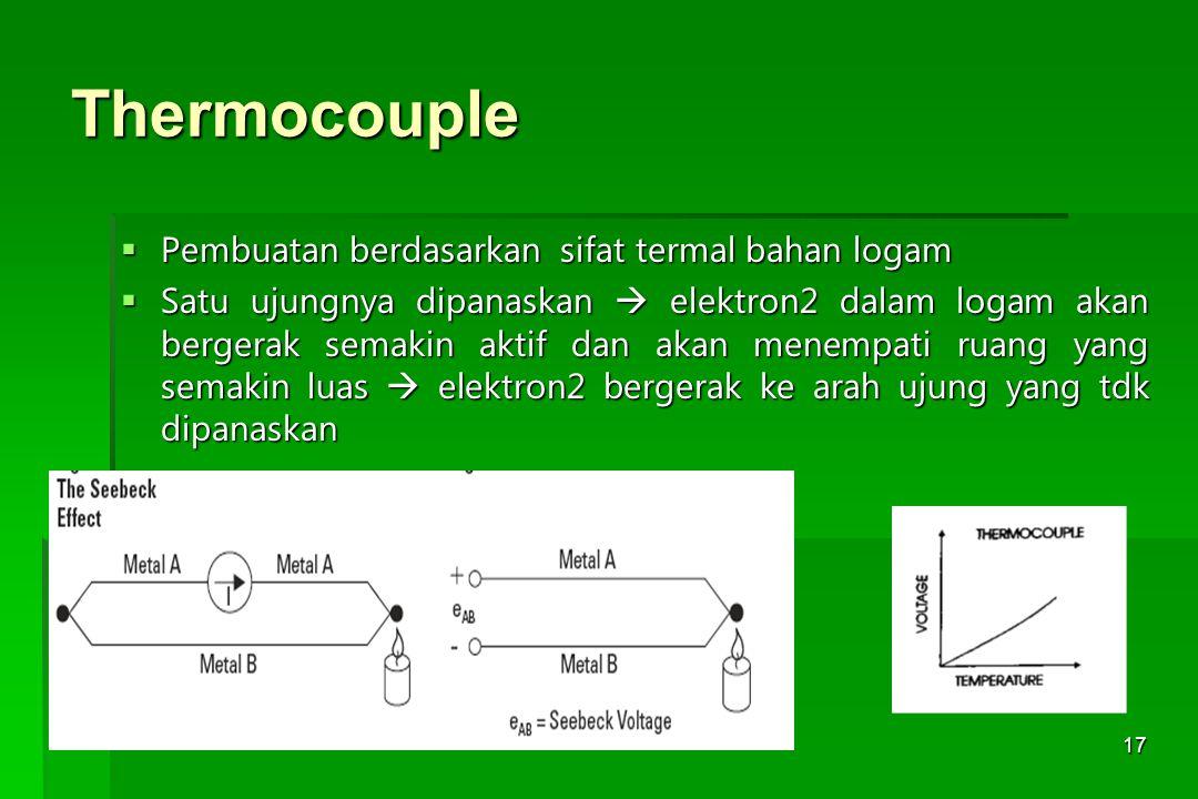 Thermocouple Pembuatan berdasarkan sifat termal bahan logam