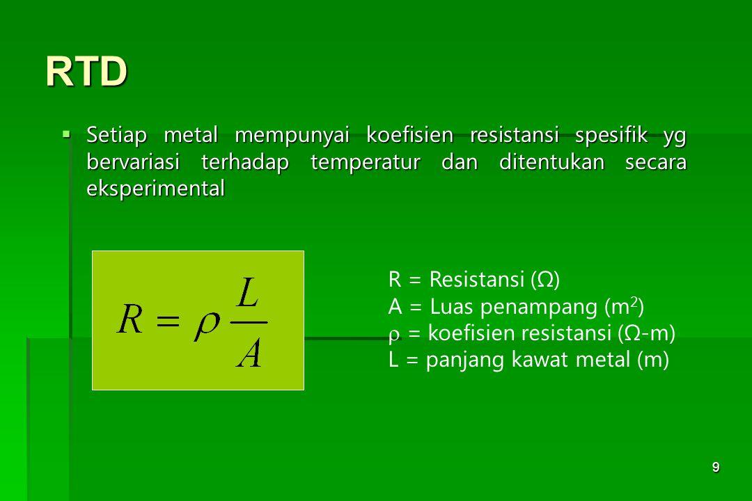 RTD Setiap metal mempunyai koefisien resistansi spesifik yg bervariasi terhadap temperatur dan ditentukan secara eksperimental.