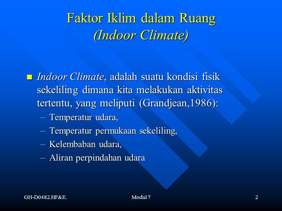 Faktor Iklim dalam Ruang (Indoor Climate)