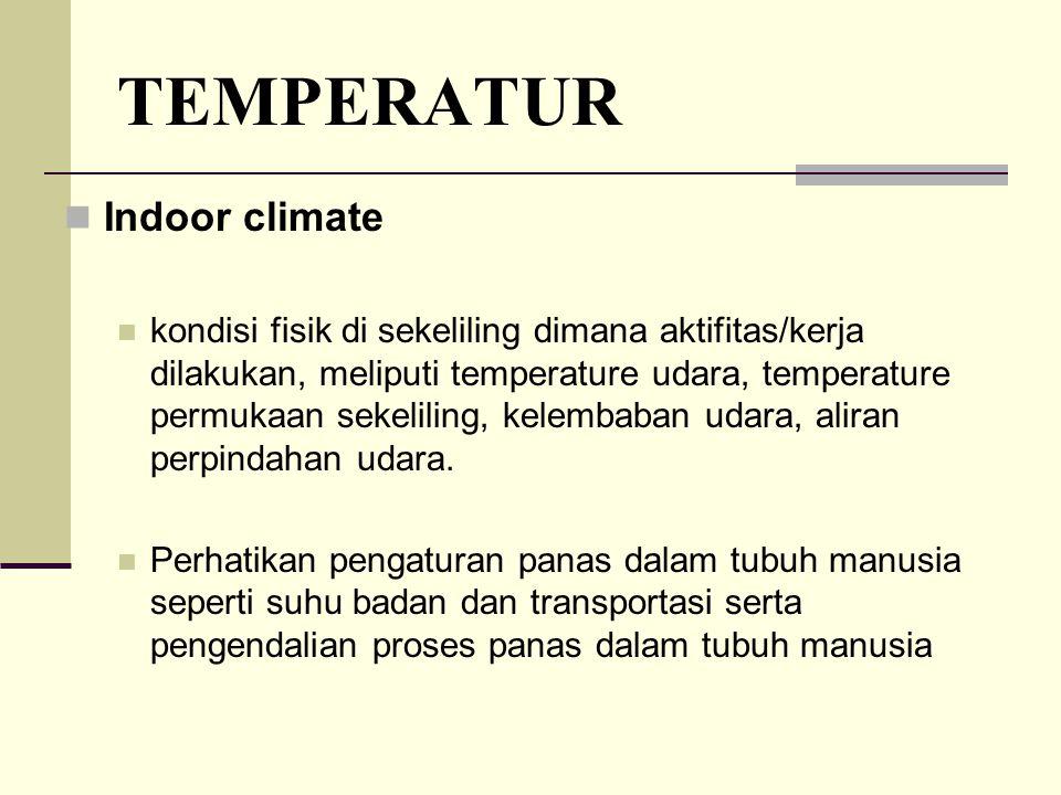 TEMPERATUR Indoor climate