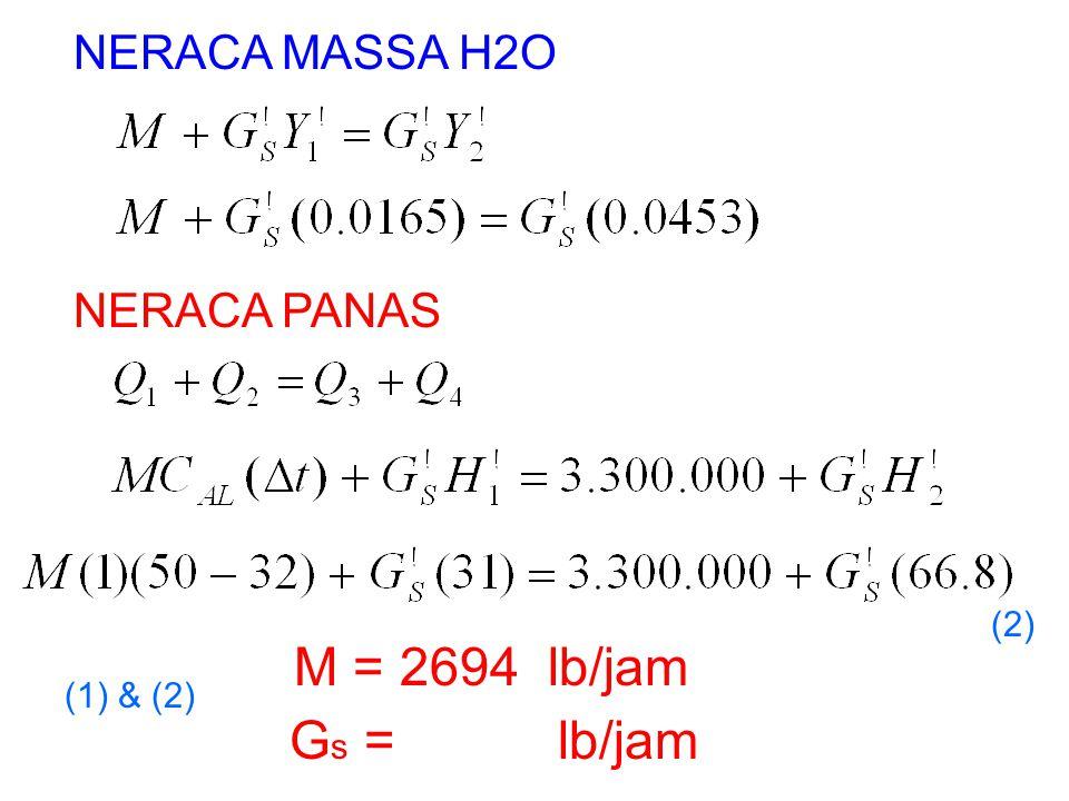 M = 2694 lb/jam Gs = lb/jam NERACA MASSA H2O NERACA PANAS (2)