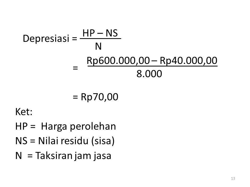 Depresiasi = = = Rp70,00. Ket: HP = Harga perolehan. NS = Nilai residu (sisa) N = Taksiran jam jasa.