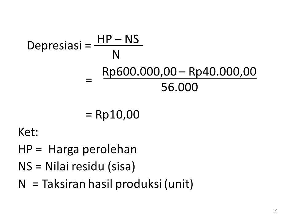 Depresiasi = = = Rp10,00. Ket: HP = Harga perolehan. NS = Nilai residu (sisa) N = Taksiran hasil produksi (unit)