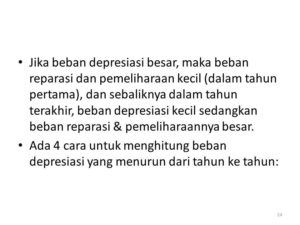 Jika beban depresiasi besar, maka beban reparasi dan pemeliharaan kecil (dalam tahun pertama), dan sebaliknya dalam tahun terakhir, beban depresiasi kecil sedangkan beban reparasi & pemeliharaannya besar.