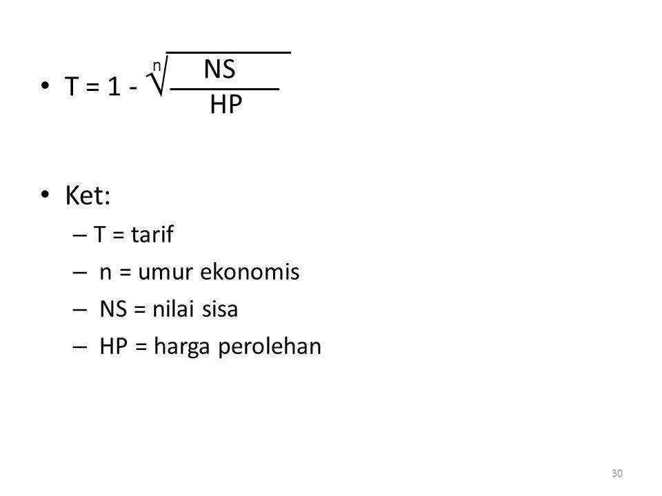 NS T = 1 -  HP Ket: T = tarif n = umur ekonomis NS = nilai sisa