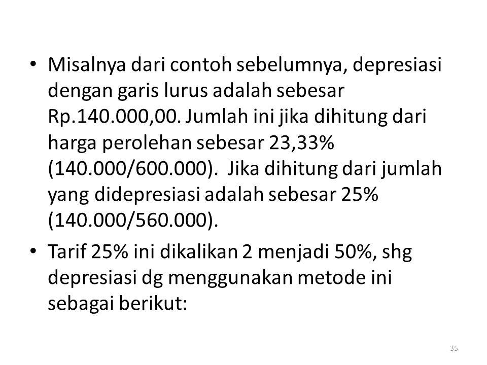 Misalnya dari contoh sebelumnya, depresiasi dengan garis lurus adalah sebesar Rp.140.000,00. Jumlah ini jika dihitung dari harga perolehan sebesar 23,33% (140.000/600.000). Jika dihitung dari jumlah yang didepresiasi adalah sebesar 25% (140.000/560.000).