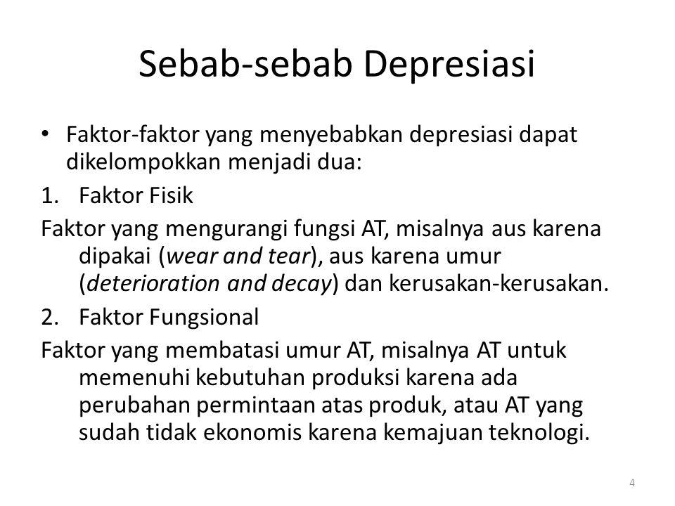 Sebab-sebab Depresiasi