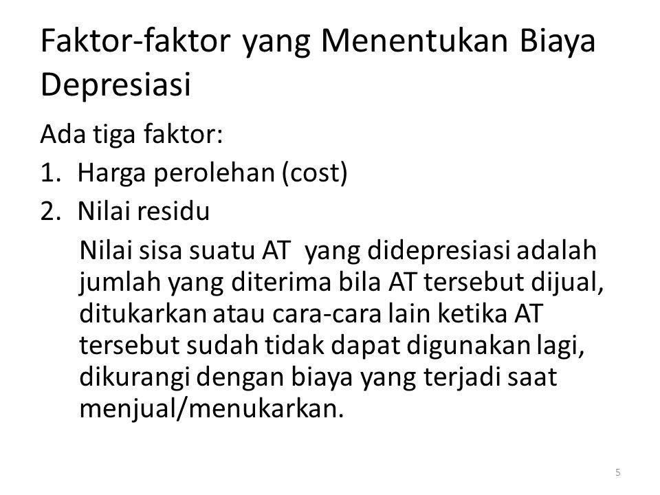 Faktor-faktor yang Menentukan Biaya Depresiasi