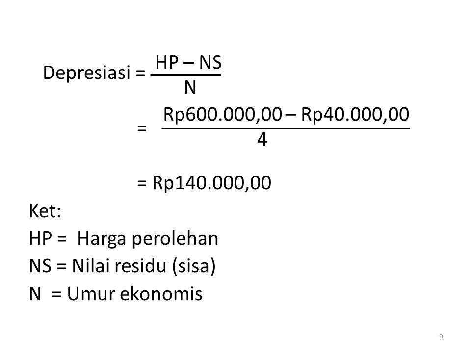 Depresiasi = = = Rp140.000,00. Ket: HP = Harga perolehan. NS = Nilai residu (sisa) N = Umur ekonomis.