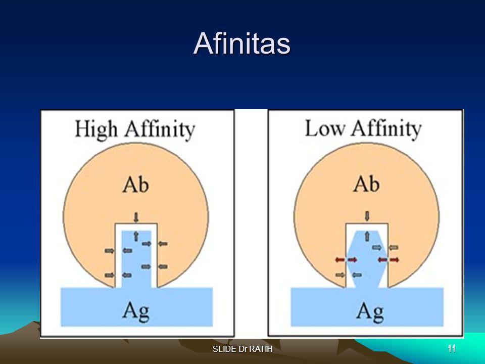 Afinitas SLIDE Dr RATIH 11