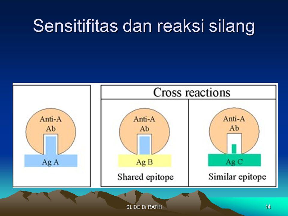 Sensitifitas dan reaksi silang