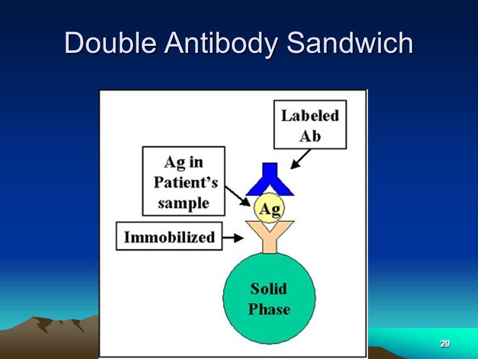 Double Antibody Sandwich