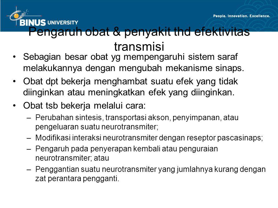 Pengaruh obat & penyakit thd efektivitas transmisi