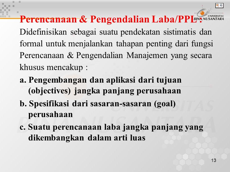 Perencanaan & Pengendalian Laba/PPL :