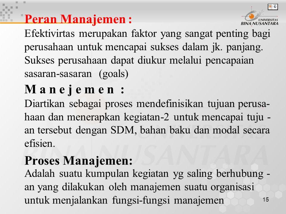Peran Manajemen : M a n e j e m e n : Proses Manajemen: