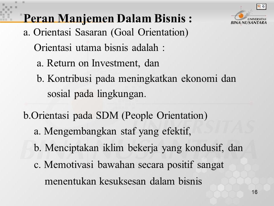 Peran Manjemen Dalam Bisnis :