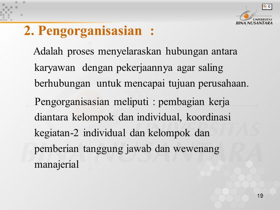 2. Pengorganisasian :