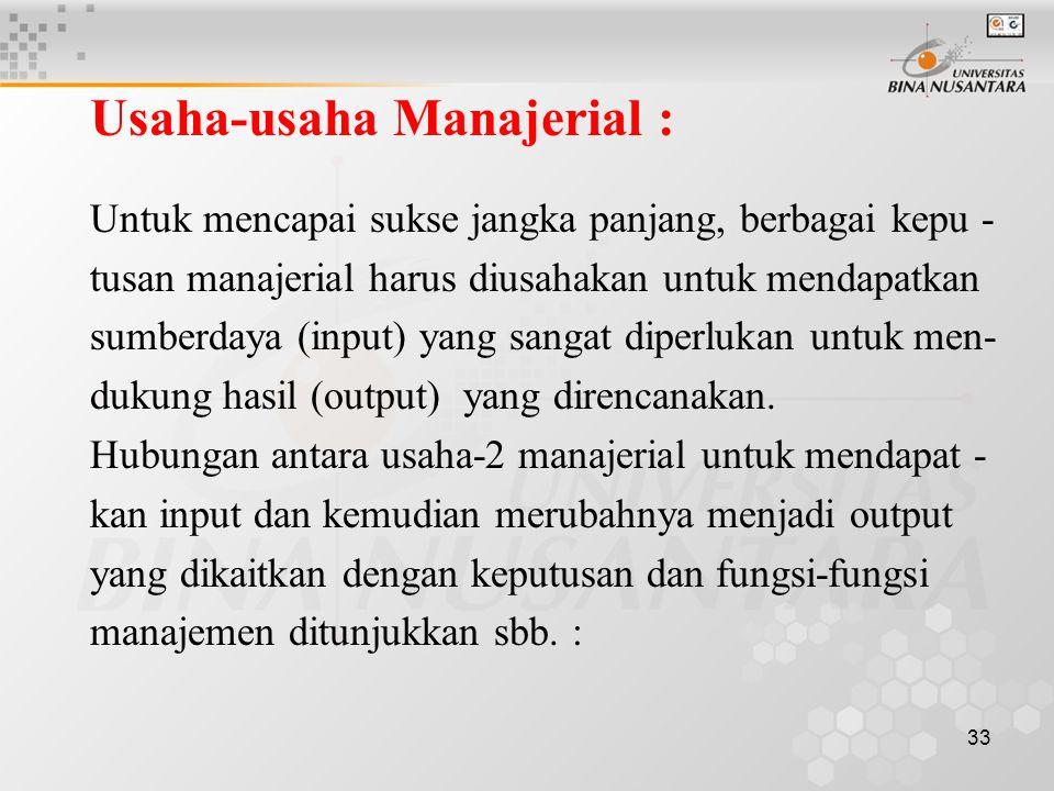 Usaha-usaha Manajerial :