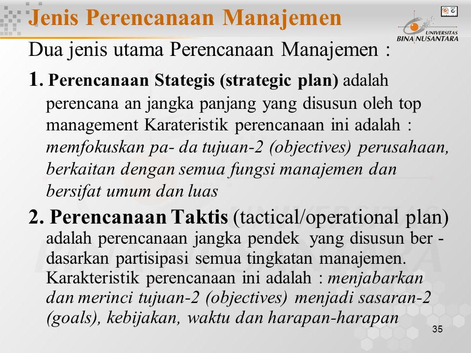 Jenis Perencanaan Manajemen