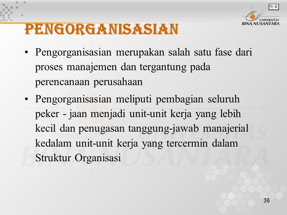PENGORGANISASIAN Pengorganisasian merupakan salah satu fase dari proses manajemen dan tergantung pada perencanaan perusahaan.