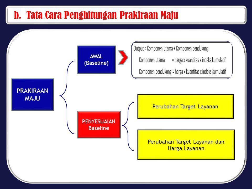 b. Tata Cara Penghitungan Prakiraan Maju