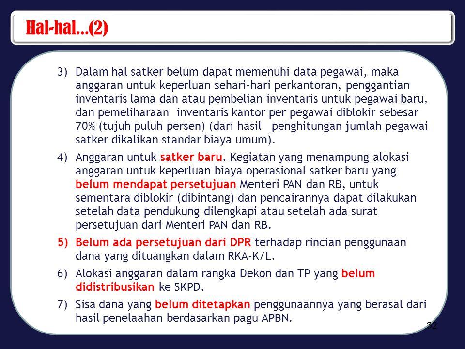 Hal-hal...(2)