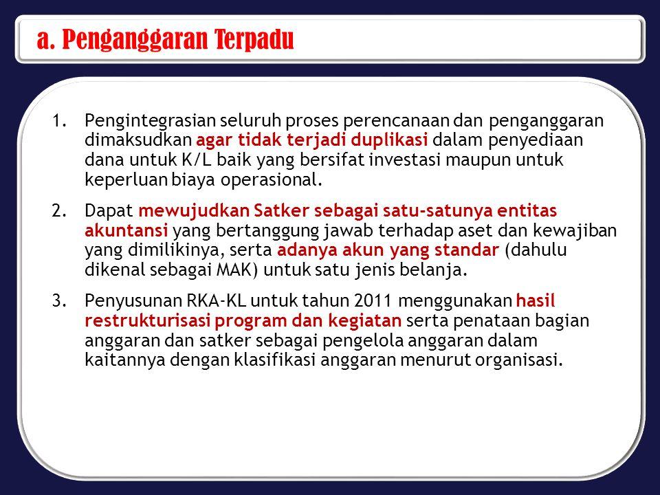 a. Penganggaran Terpadu