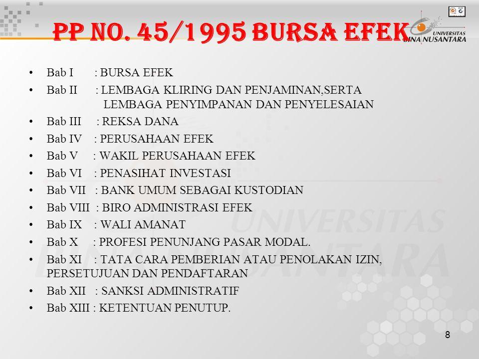 PP No. 45/1995 BURSA EFEK Bab I : BURSA EFEK