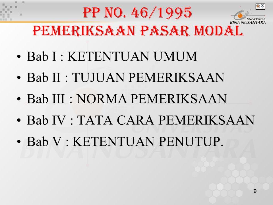 PP NO. 46/1995 Pemeriksaan Pasar Modal