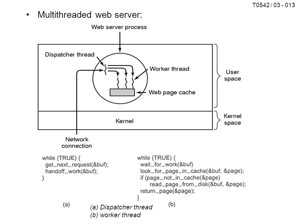 Multithreaded web server:
