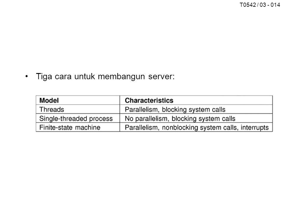 Tiga cara untuk membangun server: