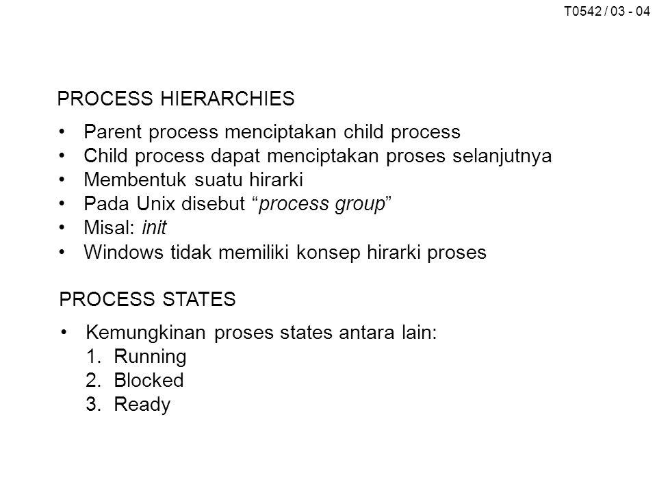 PROCESS HIERARCHIES Parent process menciptakan child process. Child process dapat menciptakan proses selanjutnya.