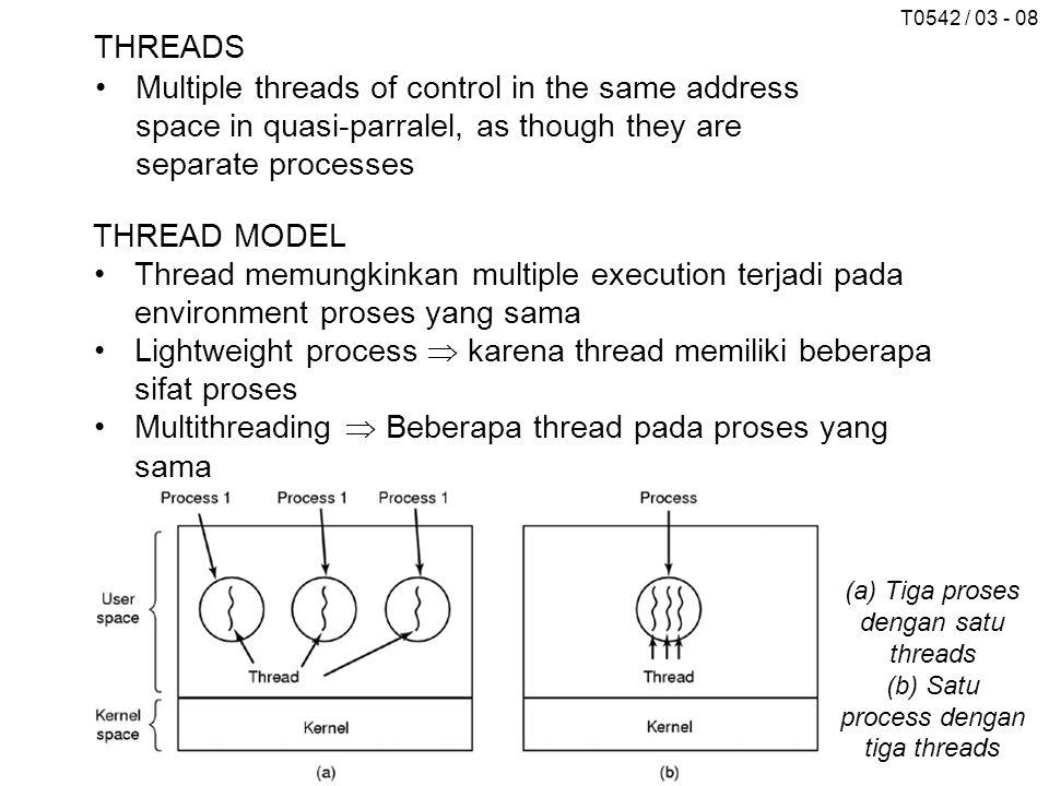 Lightweight process  karena thread memiliki beberapa sifat proses