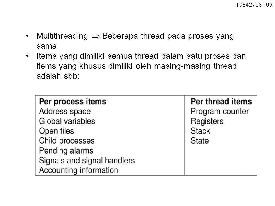 Multithreading  Beberapa thread pada proses yang sama
