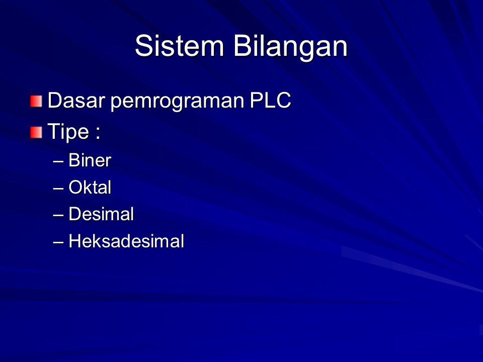 Sistem Bilangan Dasar pemrograman PLC Tipe : Biner Oktal Desimal