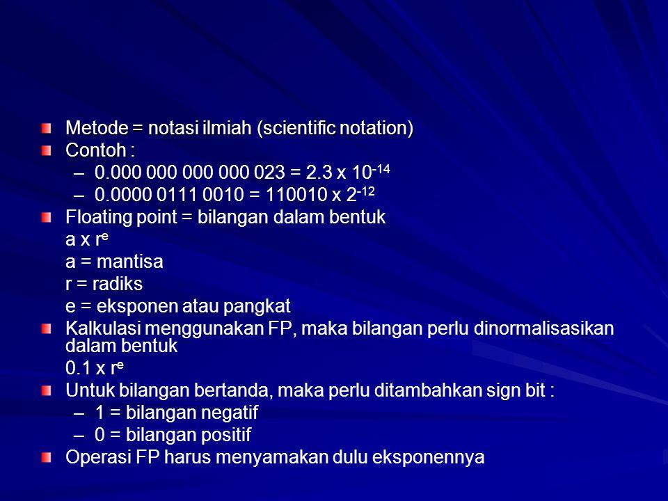 Metode = notasi ilmiah (scientific notation)