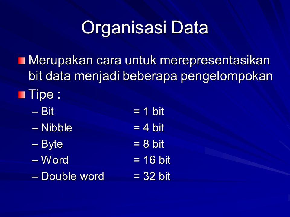 Organisasi Data Merupakan cara untuk merepresentasikan bit data menjadi beberapa pengelompokan. Tipe :