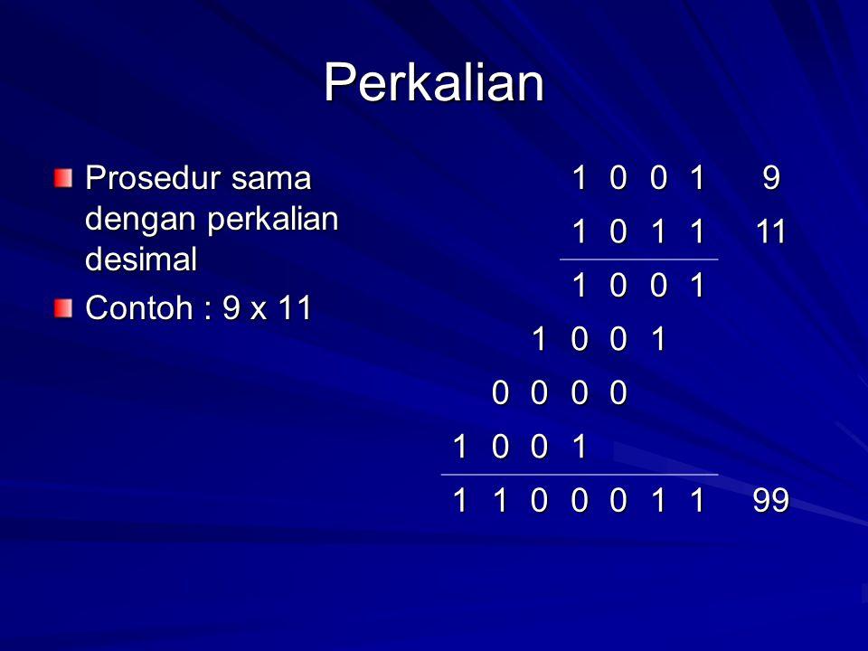 Perkalian Prosedur sama dengan perkalian desimal Contoh : 9 x 11 1 9