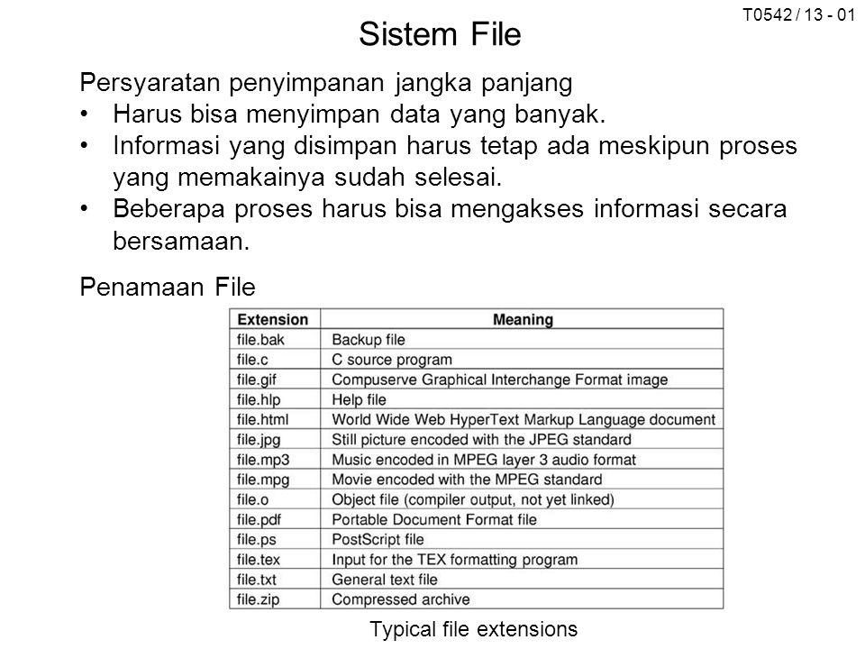 Sistem File Persyaratan penyimpanan jangka panjang