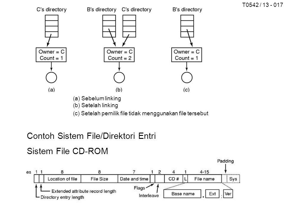 Contoh Sistem File/Direktori Entri Sistem File CD-ROM