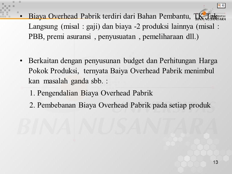 Biaya Overhead Pabrik terdiri dari Bahan Pembantu, TK Tak Langsung (misal : gaji) dan biaya -2 produksi lainnya (misal : PBB, premi asuransi , penyusuatan , pemeliharaan dll.)