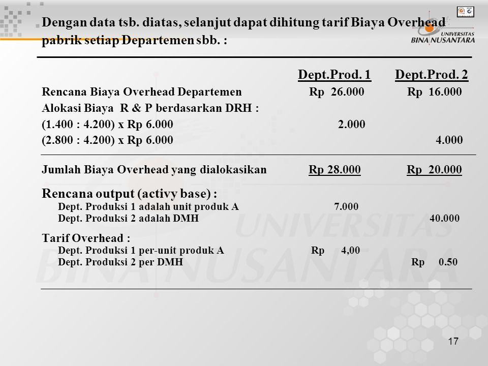 Dengan data tsb. diatas, selanjut dapat dihitung tarif Biaya Overhead