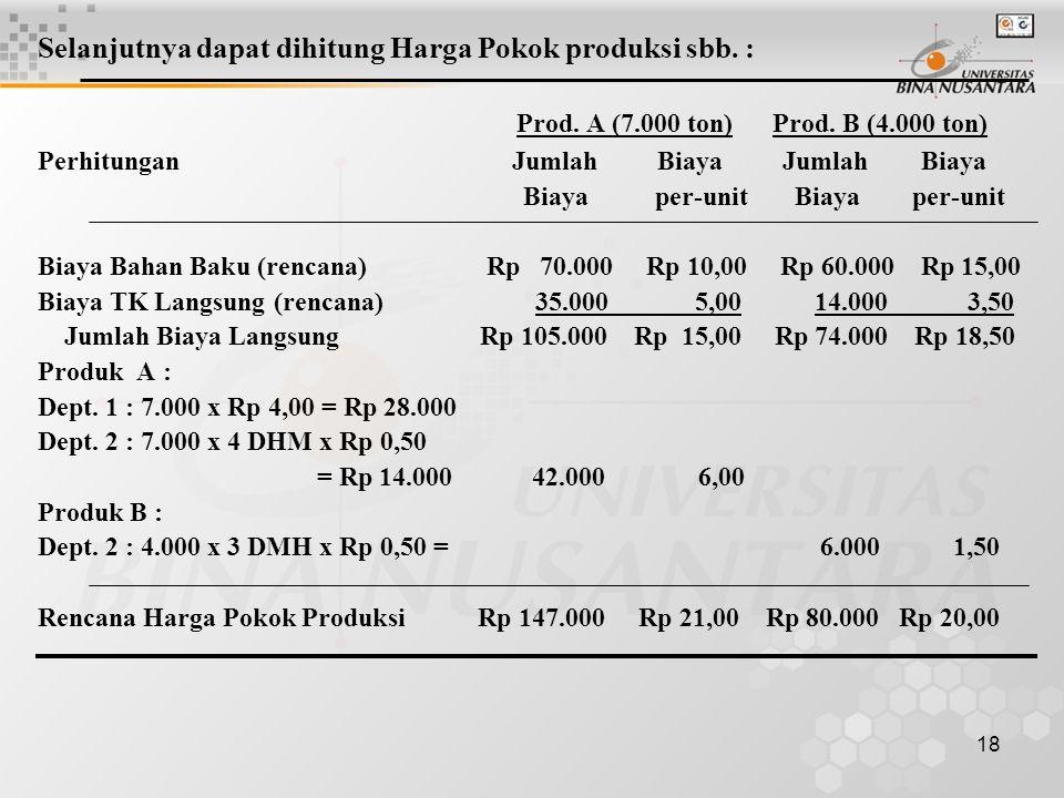 Prod. A (7.000 ton) Prod. B (4.000 ton)