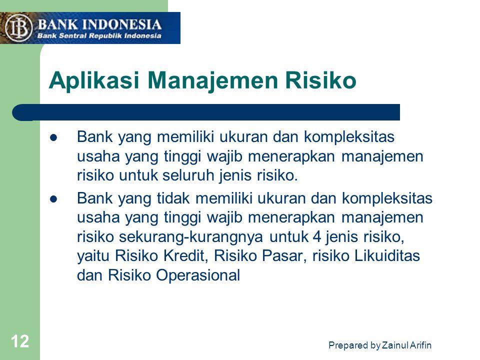Aplikasi Manajemen Risiko