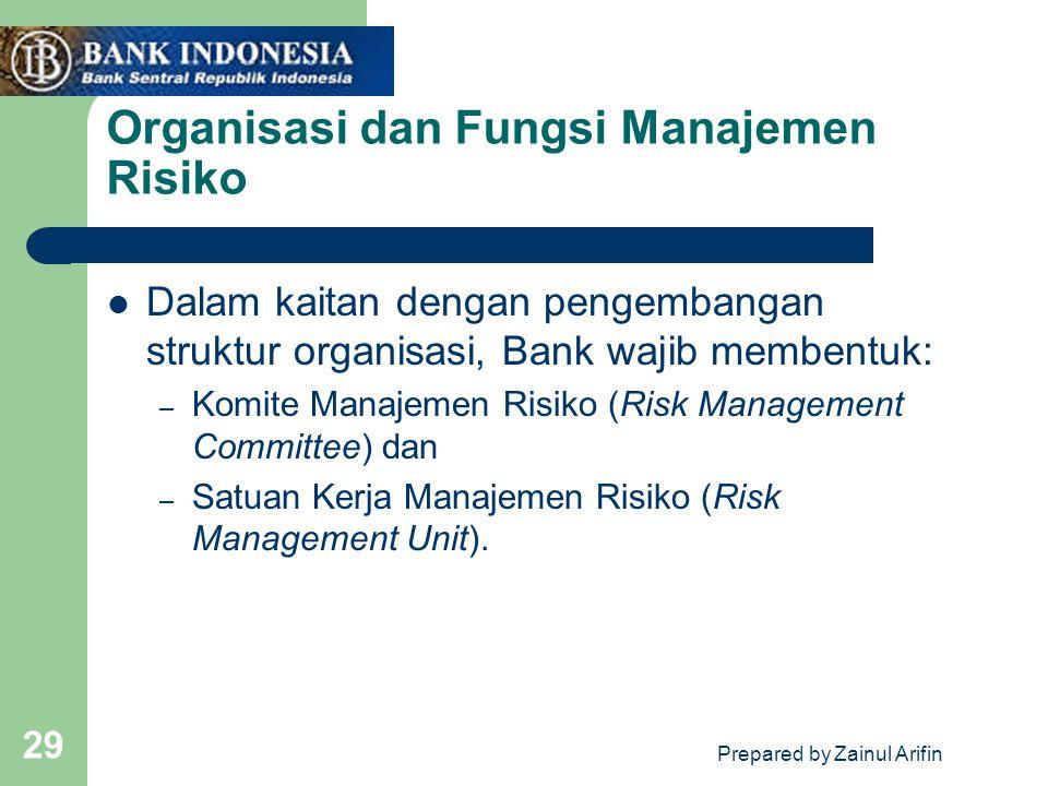Organisasi dan Fungsi Manajemen Risiko