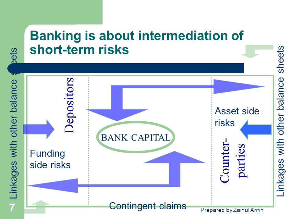 Banking is about intermediation of short-term risks